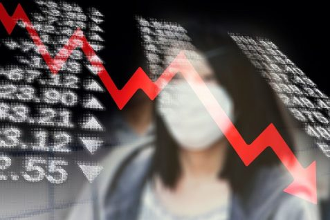 Crisis económica durante COVID-19
